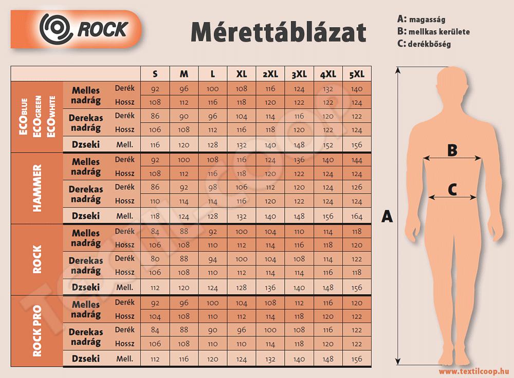 Rock Safety mérettáblázat
